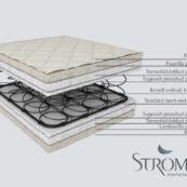 Stroma ORTHOPEDIC ECOLOGICAL vedrumadrats lastele