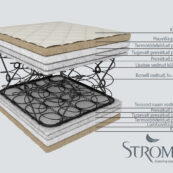 Stroma SOFT ECOLOGICAL vedrumadrats